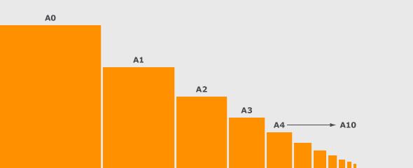 sizes.a-chart